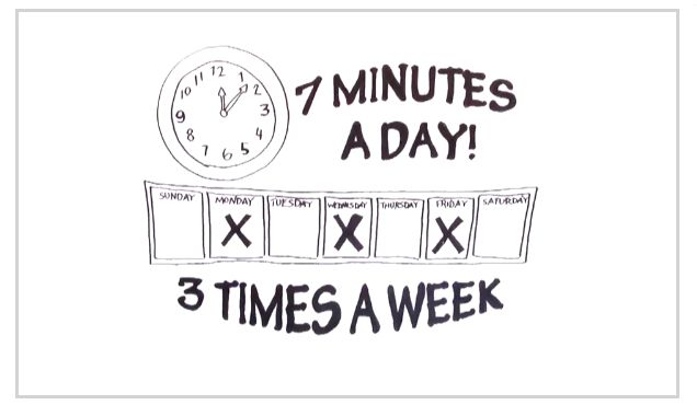 Win the battle over the spare tire with 7 minutes a day 3 days a week! Select the date and time of the webinar you want to see!